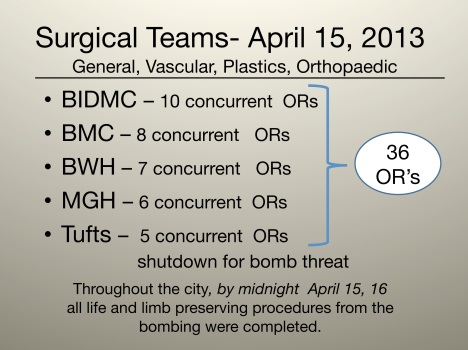 Orthopaedic Perspective of the Boston Marathon Bombing posted by Arun Shanbhag